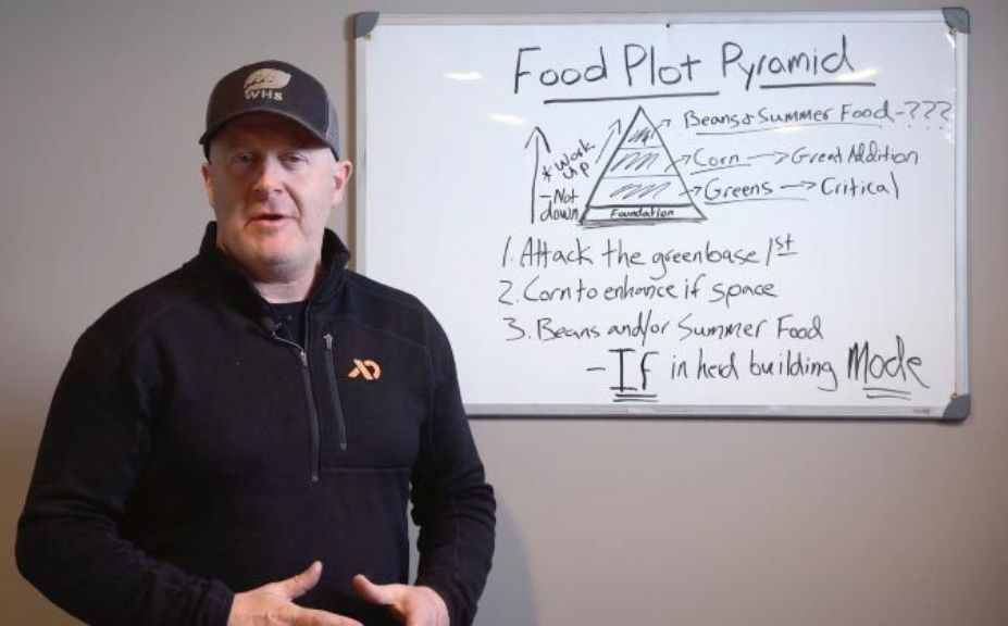 Jeff food plot class