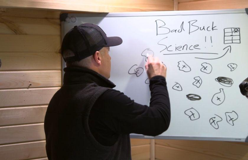 Bad Buck Science